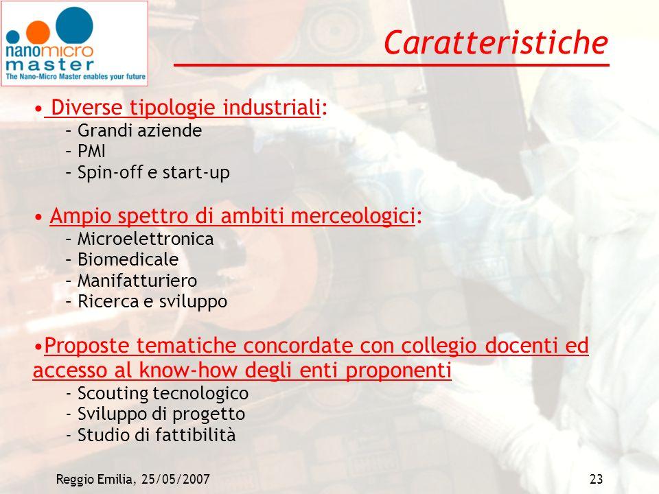 Reggio Emilia, 25/05/200723 Caratteristiche Diverse tipologie industriali: – Grandi aziende – PMI – Spin-off e start-up Ampio spettro di ambiti merceo