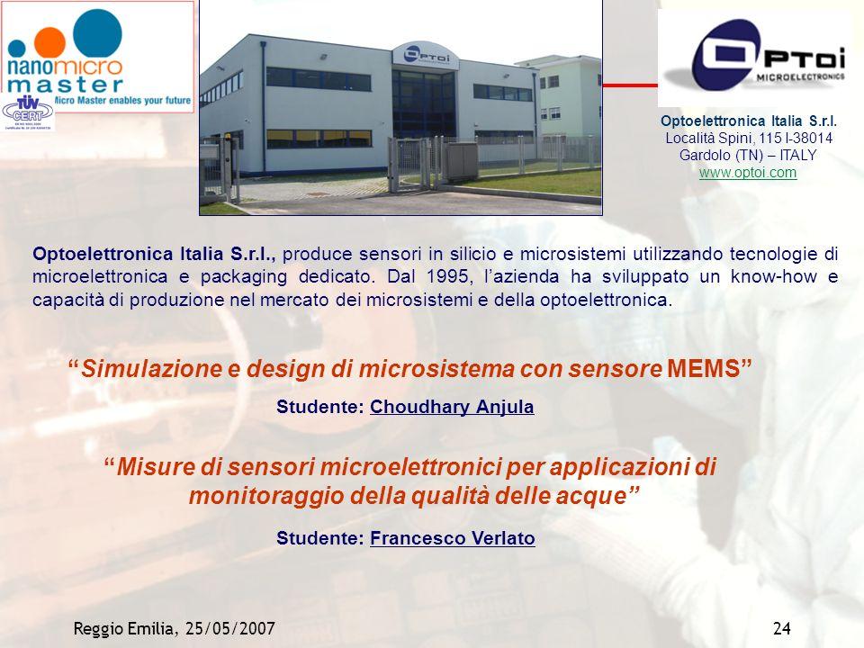 Reggio Emilia, 25/05/200724 Optoelettronica Italia S.r.l., produce sensori in silicio e microsistemi utilizzando tecnologie di microelettronica e pack
