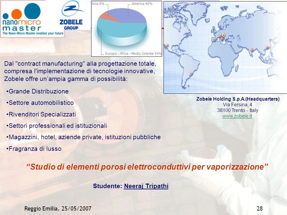 Reggio Emilia, 25/05/200728 Grande Distribuzione Settore automobilistico Rivenditori Specializzati Settori professionali ed istituzionali Magazzini, h