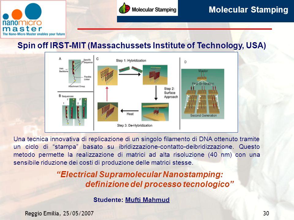 Reggio Emilia, 25/05/200730 Molecular Stamping Una tecnica innovativa di replicazione di un singolo filamento di DNA ottenuto tramite un ciclo di stam