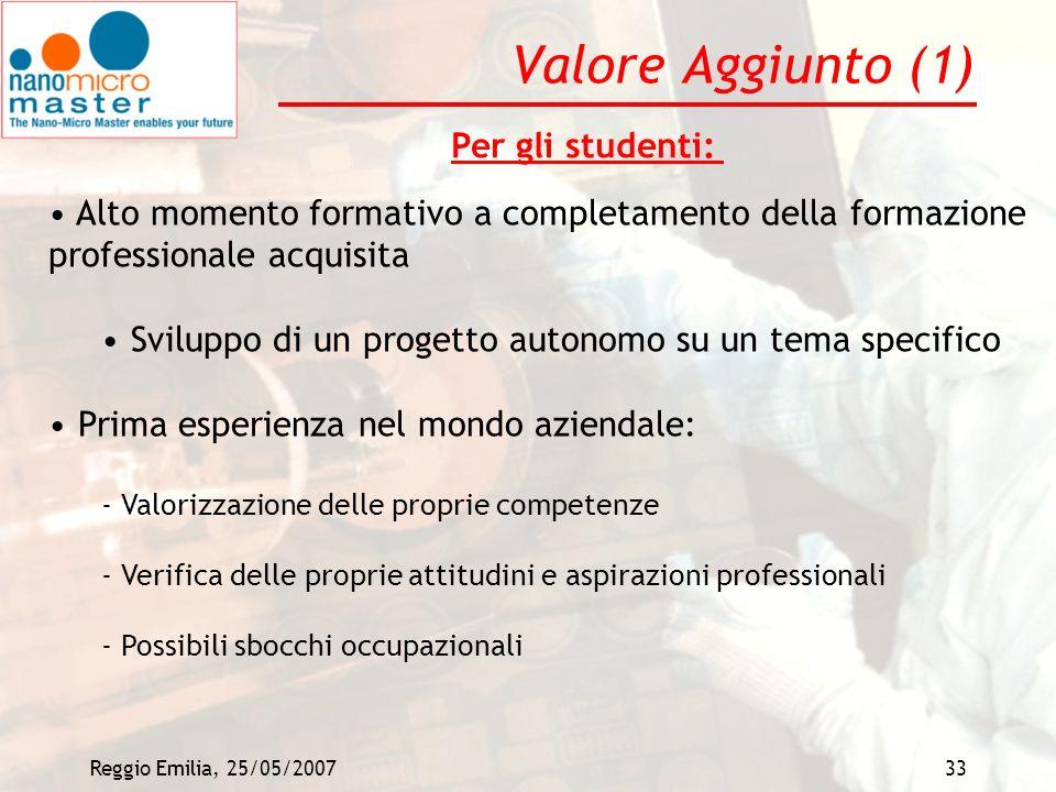 Reggio Emilia, 25/05/200733 Valore Aggiunto (1) Per gli studenti: Alto momento formativo a completamento della formazione professionale acquisita Svil