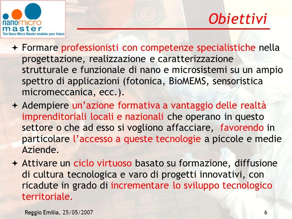 Reggio Emilia, 25/05/20076 Obiettivi Formare professionisti con competenze specialistiche nella progettazione, realizzazione e caratterizzazione strut