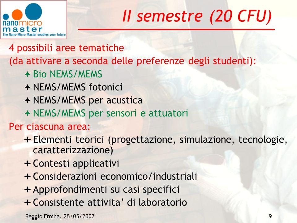 Reggio Emilia, 25/05/20079 II semestre (20 CFU) 4 possibili aree tematiche (da attivare a seconda delle preferenze degli studenti): Bio NEMS/MEMS NEMS