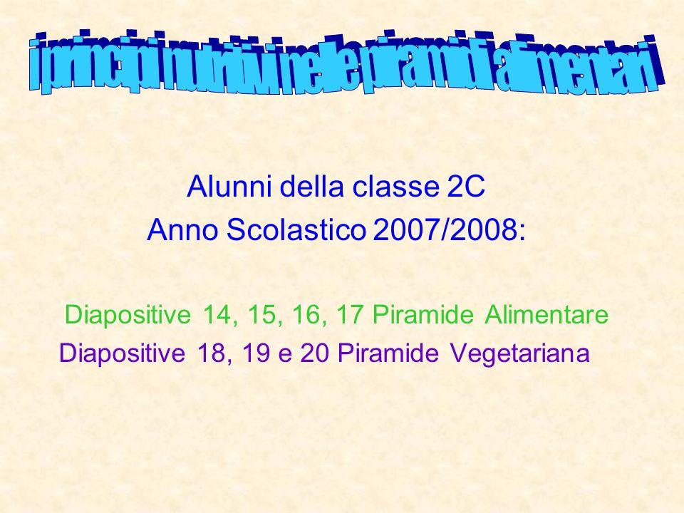 Alunni della classe 2C Anno Scolastico 2007/2008: Diapositive 14, 15, 16, 17 Piramide Alimentare Diapositive 18, 19 e 20 Piramide Vegetariana