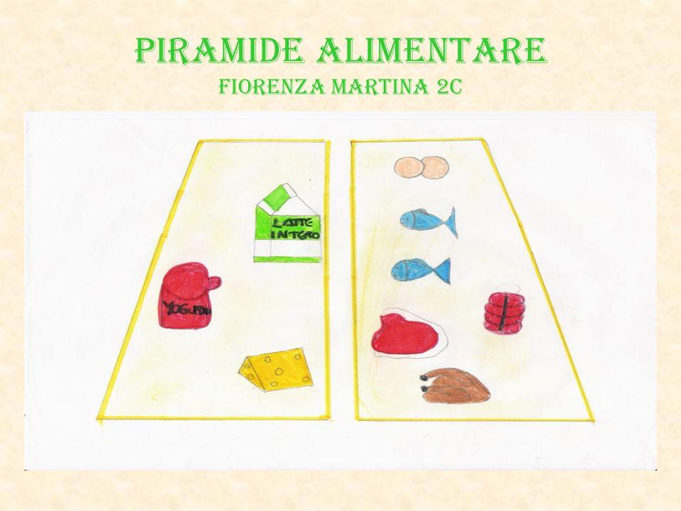 PIRAMIDE ALIMENTARE Fiorenza Martina 2C