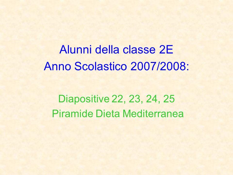 Alunni della classe 2E Anno Scolastico 2007/2008: Diapositive 22, 23, 24, 25 Piramide Dieta Mediterranea