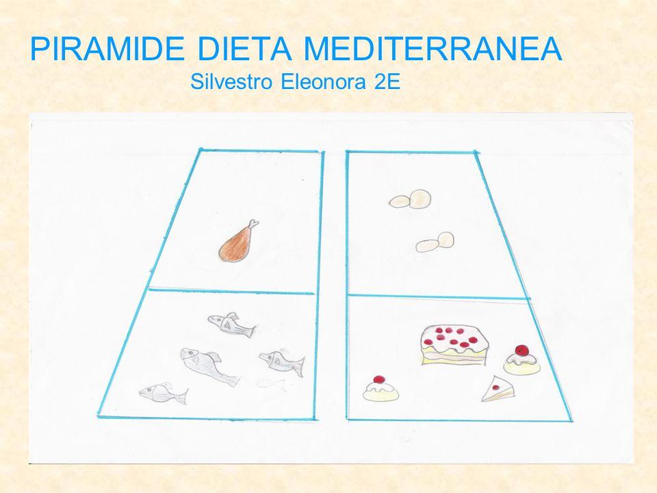 PIRAMIDE DIETA MEDITERRANEA Silvestro Eleonora 2E