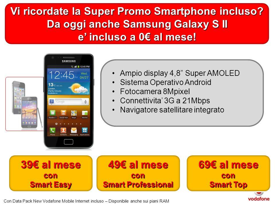 Vi ricordate la Super Promo Smartphone incluso.