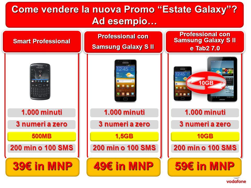 Come vendere la nuova Promo Estate Galaxy.