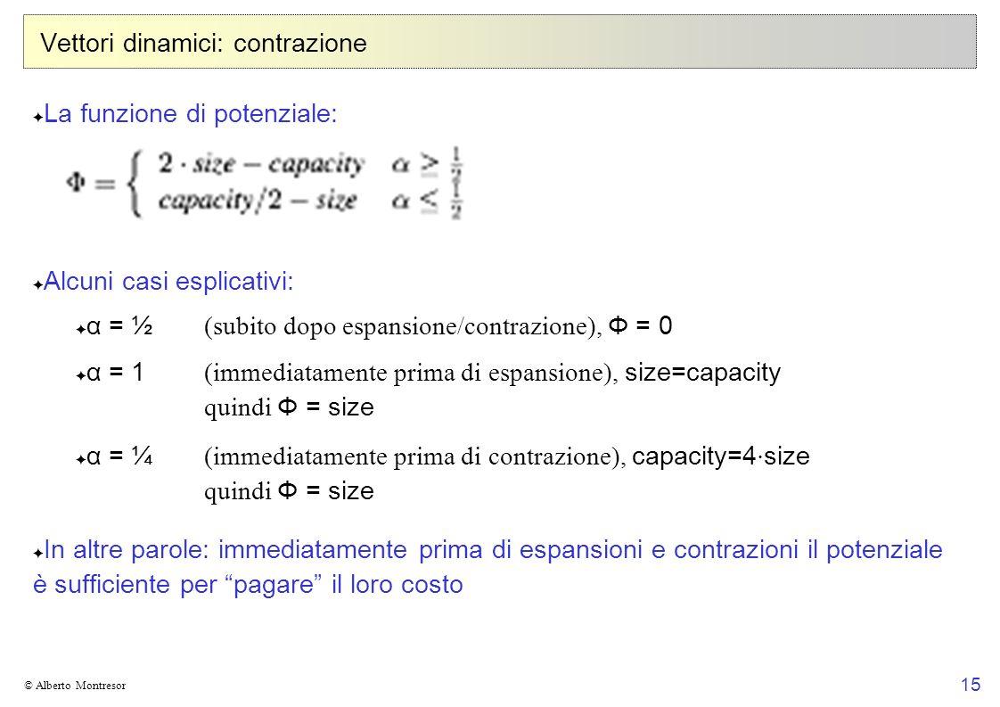 15 © Alberto Montresor Vettori dinamici: contrazione La funzione di potenziale: Alcuni casi esplicativi: α = ½ (subito dopo espansione/contrazione), Φ = 0 α = 1 (immediatamente prima di espansione), size=capacity quindi Φ = size α = ¼ (immediatamente prima di contrazione), capacity=4 size quindi Φ = size In altre parole: immediatamente prima di espansioni e contrazioni il potenziale è sufficiente per pagare il loro costo