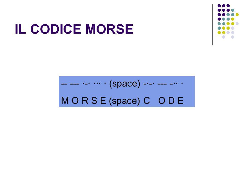 IL CODICE MORSE -- --- ·-· ··· · (space) -·-· --- -·· · M O R S E (space) C O D E