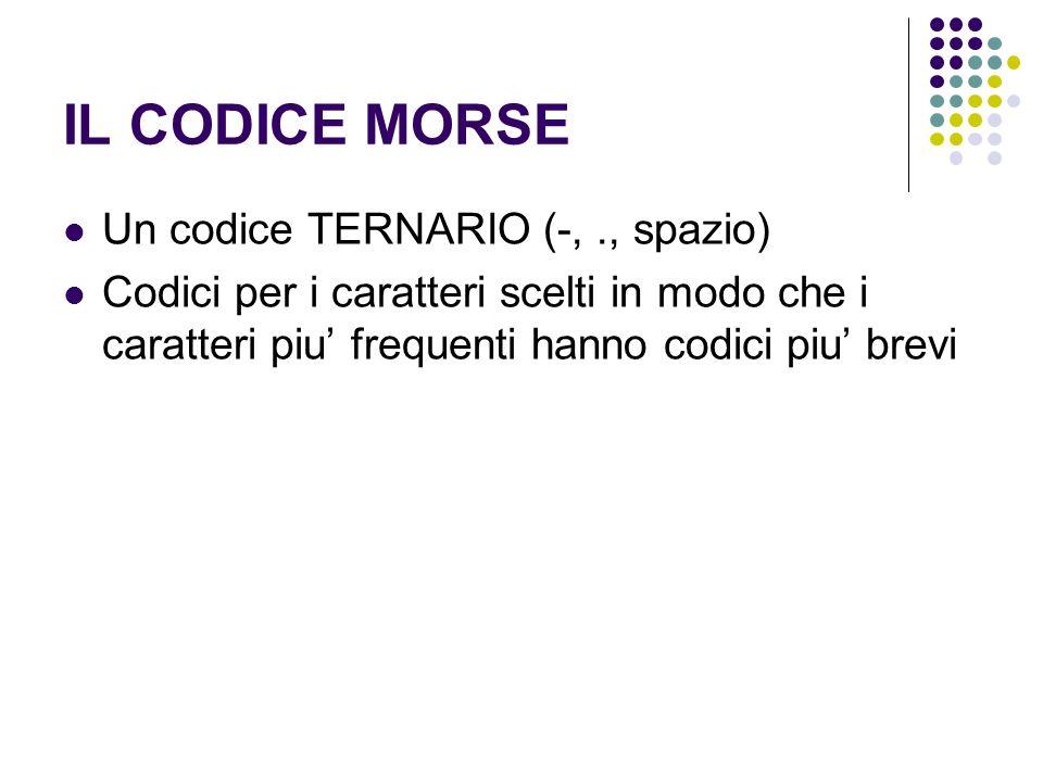 IL CODICE MORSE Un codice TERNARIO (-,., spazio) Codici per i caratteri scelti in modo che i caratteri piu frequenti hanno codici piu brevi