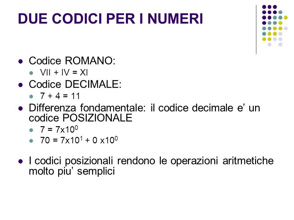 DUE CODICI PER I NUMERI Codice ROMANO: VII + IV = XI Codice DECIMALE: 7 + 4 = 11 Differenza fondamentale: il codice decimale e un codice POSIZIONALE 7