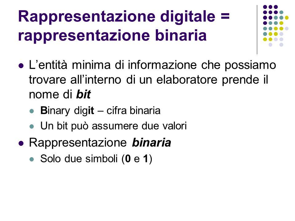 Rappresentazione digitale = rappresentazione binaria Lentità minima di informazione che possiamo trovare allinterno di un elaboratore prende il nome d