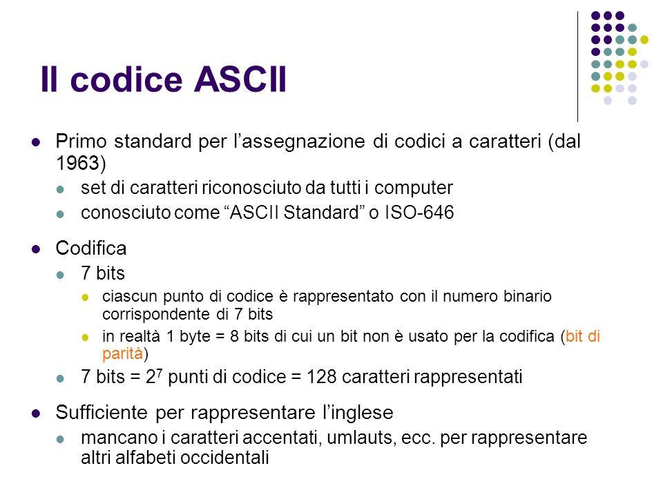 Il codice ASCII Primo standard per lassegnazione di codici a caratteri (dal 1963) set di caratteri riconosciuto da tutti i computer conosciuto come AS