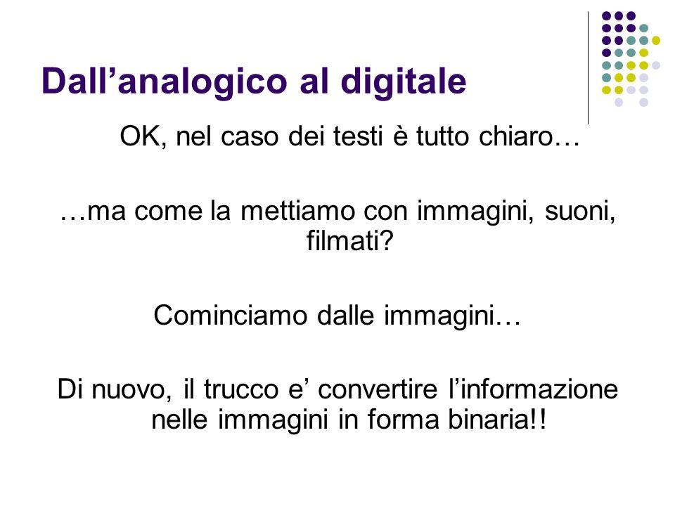Dallanalogico al digitale OK, nel caso dei testi è tutto chiaro… …ma come la mettiamo con immagini, suoni, filmati? Cominciamo dalle immagini… Di nuov