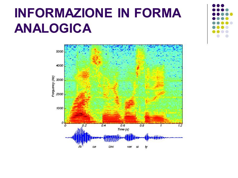 SUONO ORIGINALE / MP3 CD: Musica campionata 44100 volte al secondo 16 bit per campione Campioni per sinistra e destra (stereo) Totale: 1 411 200 bits x secondo = 32 M per una canzone di 3 minuti