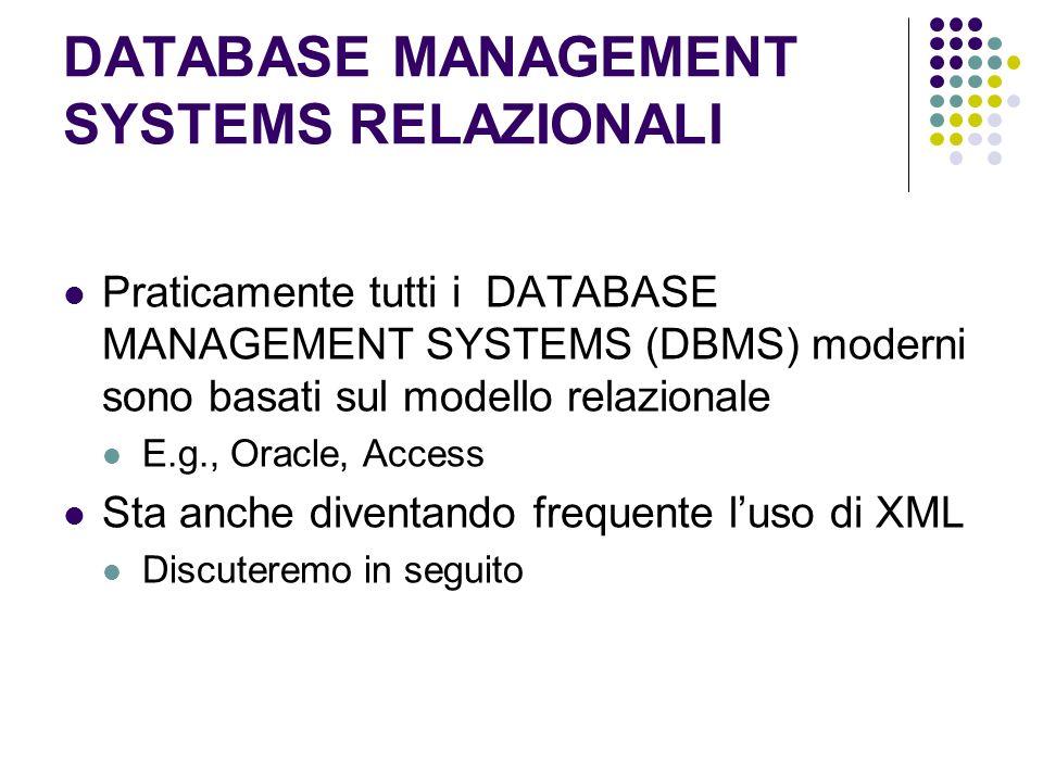 DATABASE MANAGEMENT SYSTEMS RELAZIONALI Praticamente tutti i DATABASE MANAGEMENT SYSTEMS (DBMS) moderni sono basati sul modello relazionale E.g., Orac