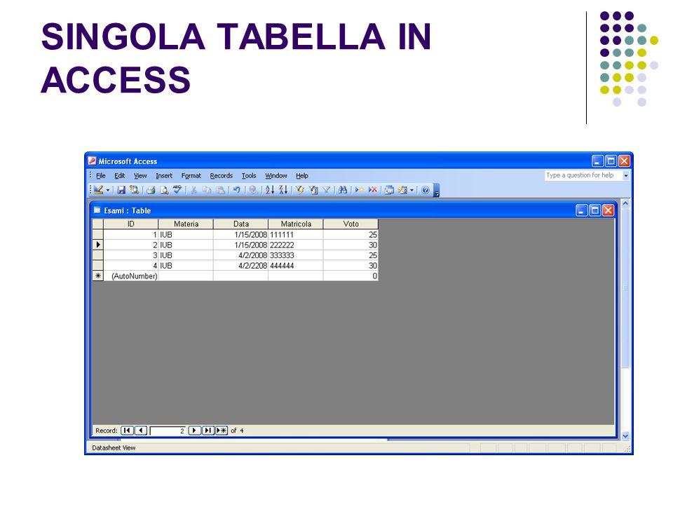 SINGOLA TABELLA IN ACCESS