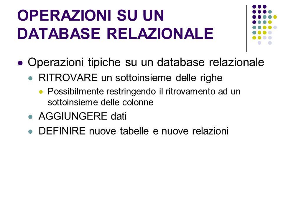 OPERAZIONI SU UN DATABASE RELAZIONALE Operazioni tipiche su un database relazionale RITROVARE un sottoinsieme delle righe Possibilmente restringendo i