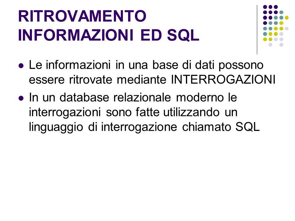 RITROVAMENTO INFORMAZIONI ED SQL Le informazioni in una base di dati possono essere ritrovate mediante INTERROGAZIONI In un database relazionale moder