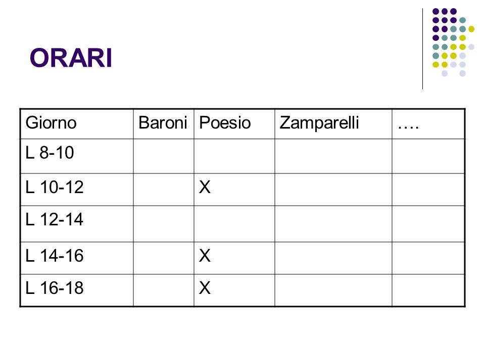 ORARI GiornoBaroniPoesioZamparelli…. L 8-10 L 10-12X L 12-14 L 14-16X L 16-18X