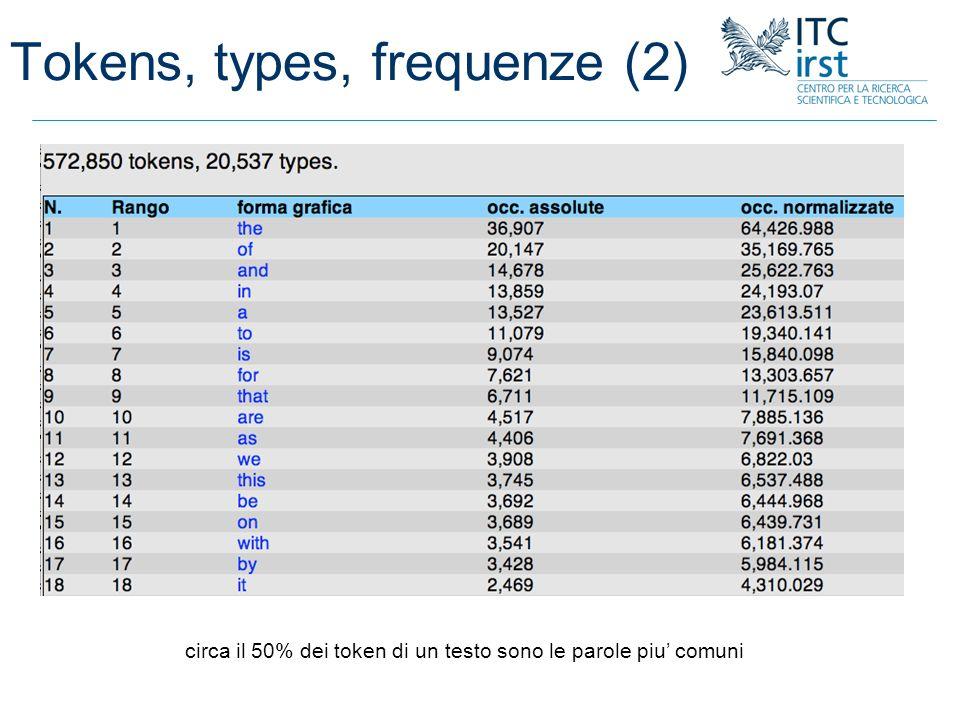 Tokens, types, frequenze (2) circa il 50% dei token di un testo sono le parole piu comuni