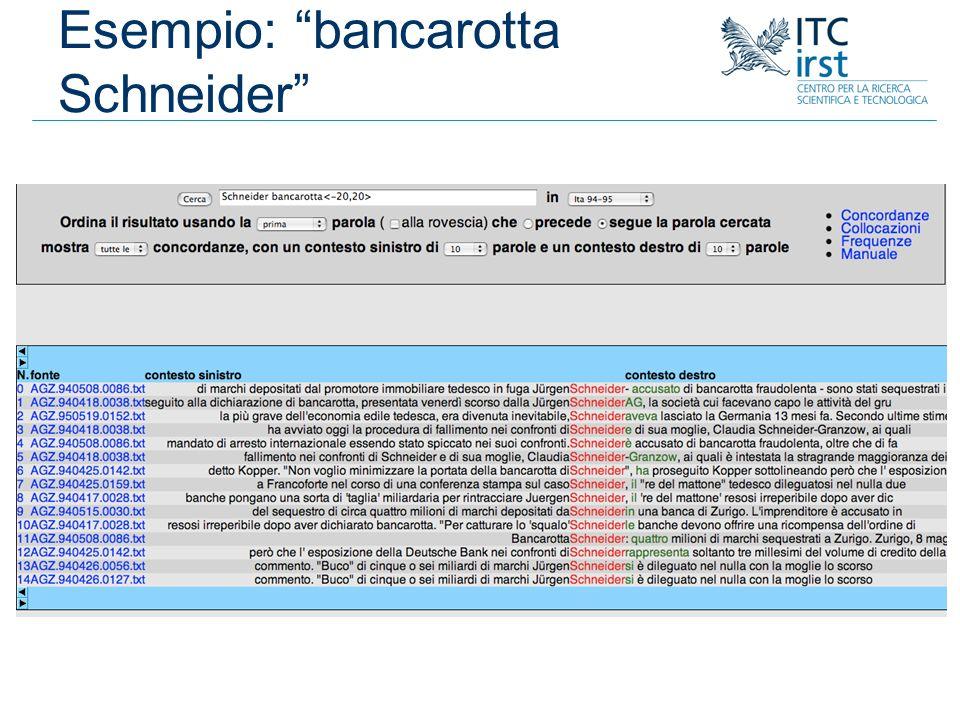 Esempio: bancarotta Schneider
