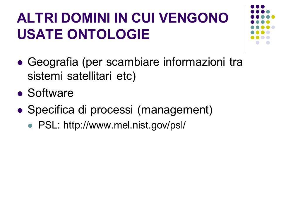 ALTRI DOMINI IN CUI VENGONO USATE ONTOLOGIE Geografia (per scambiare informazioni tra sistemi satellitari etc) Software Specifica di processi (managem