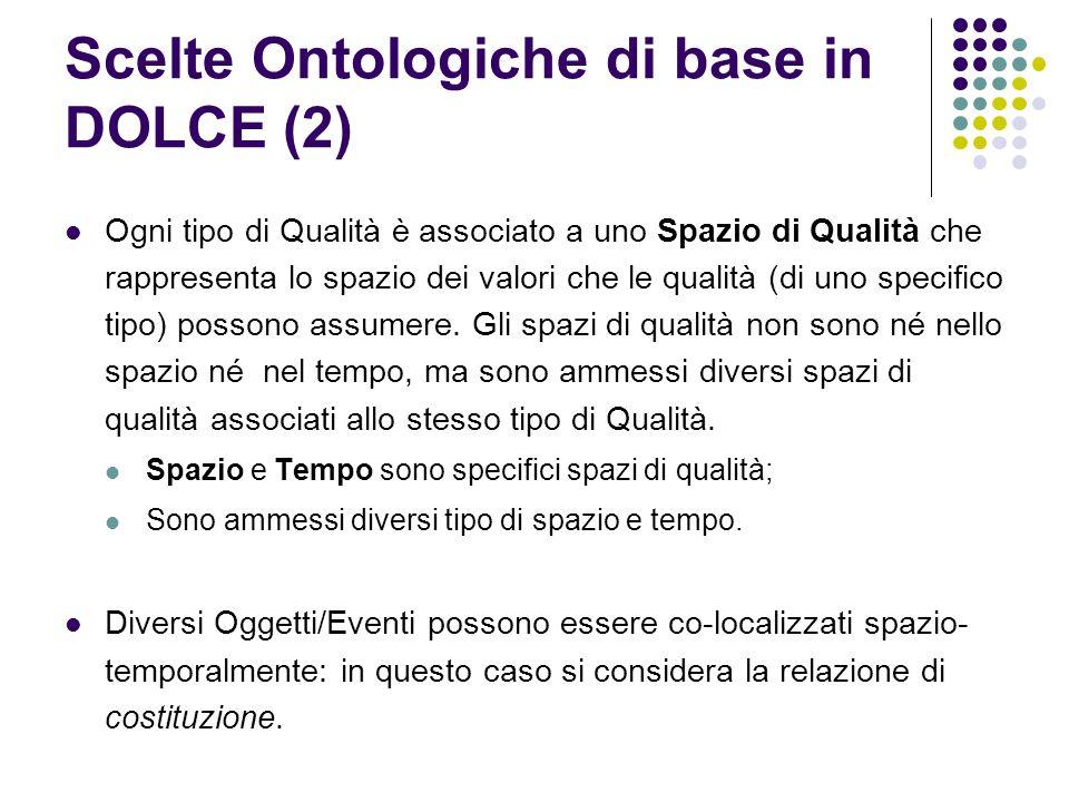 Scelte Ontologiche di base in DOLCE (2) Ogni tipo di Qualità è associato a uno Spazio di Qualità che rappresenta lo spazio dei valori che le qualità (