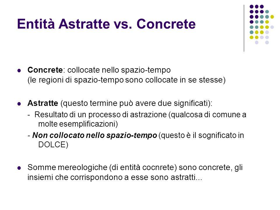 Entità Astratte vs. Concrete Concrete: collocate nello spazio-tempo (le regioni di spazio-tempo sono collocate in se stesse) Astratte (questo termine
