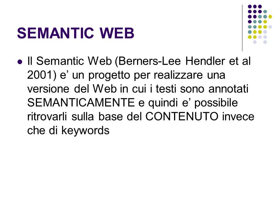 SEMANTIC WEB Il Semantic Web (Berners-Lee Hendler et al 2001) e un progetto per realizzare una versione del Web in cui i testi sono annotati SEMANTICA