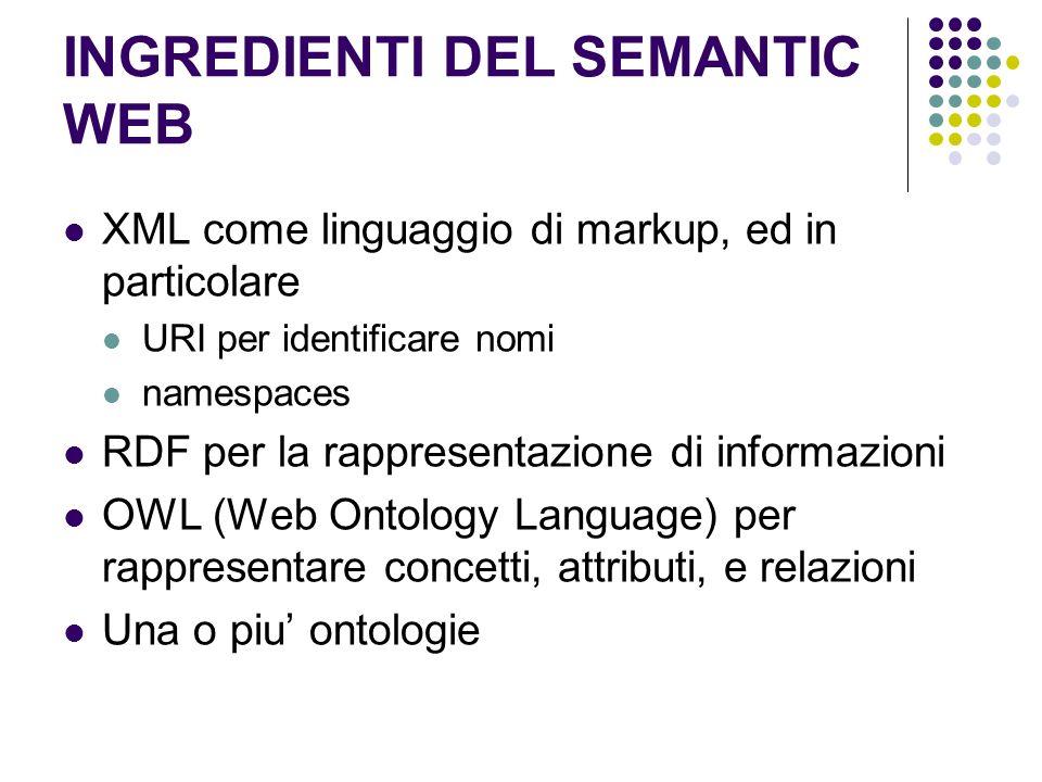INGREDIENTI DEL SEMANTIC WEB XML come linguaggio di markup, ed in particolare URI per identificare nomi namespaces RDF per la rappresentazione di info