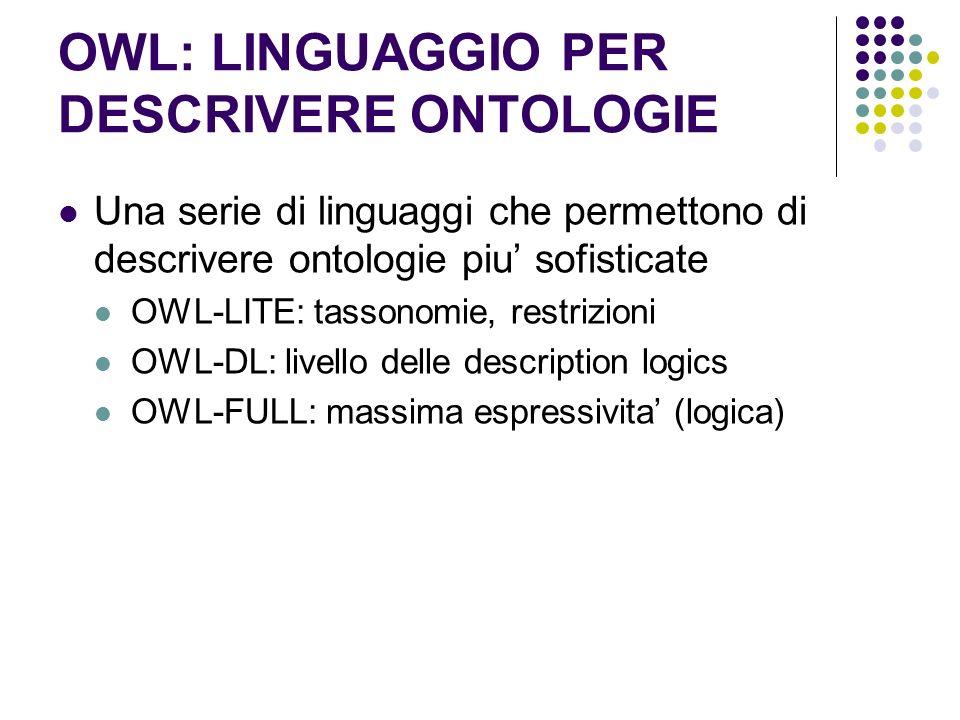 OWL: LINGUAGGIO PER DESCRIVERE ONTOLOGIE Una serie di linguaggi che permettono di descrivere ontologie piu sofisticate OWL-LITE: tassonomie, restrizio