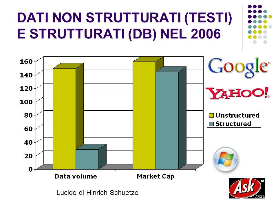6 DATI NON STRUTTURATI (TESTI) E STRUTTURATI (DB) NEL 2006 Lucido di Hinrich Schuetze