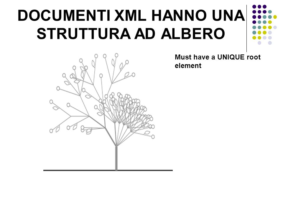 DOCUMENTI XML HANNO UNA STRUTTURA AD ALBERO Must have a UNIQUE root element