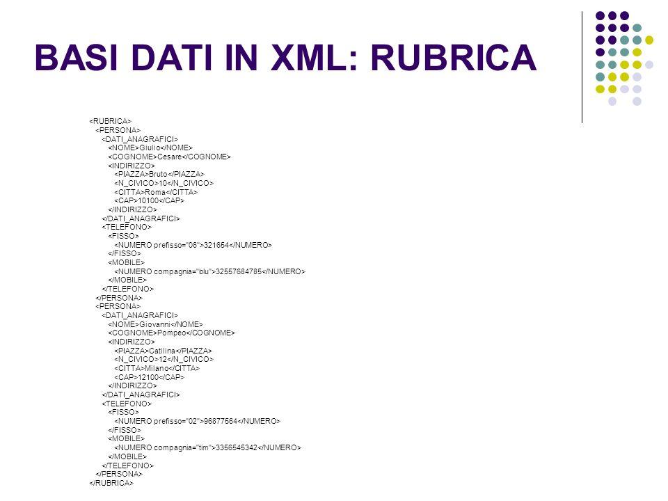 BASI DATI IN XML: RUBRICA Giulio Cesare Bruto 10 Roma 10100 321654 32557684785 Giovanni Pompeo Catilina 12 Milano 12100 96877564 3356545342
