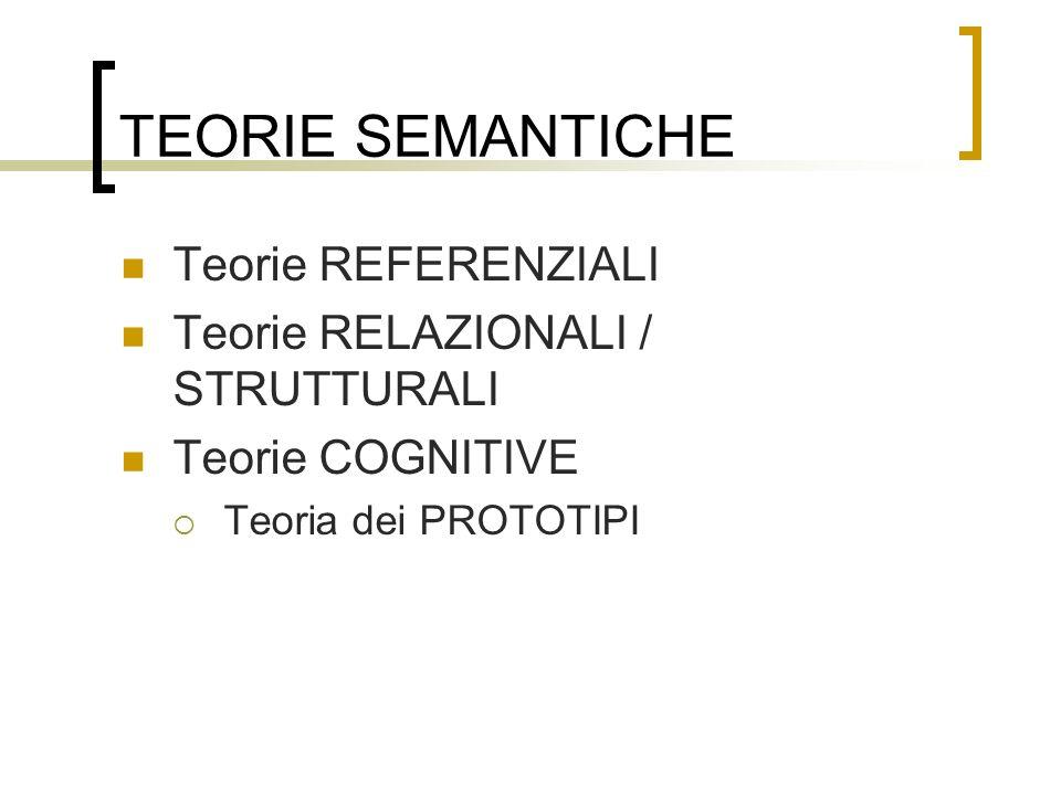 TEORIE SEMANTICHE Teorie REFERENZIALI Teorie RELAZIONALI / STRUTTURALI Teorie COGNITIVE Teoria dei PROTOTIPI