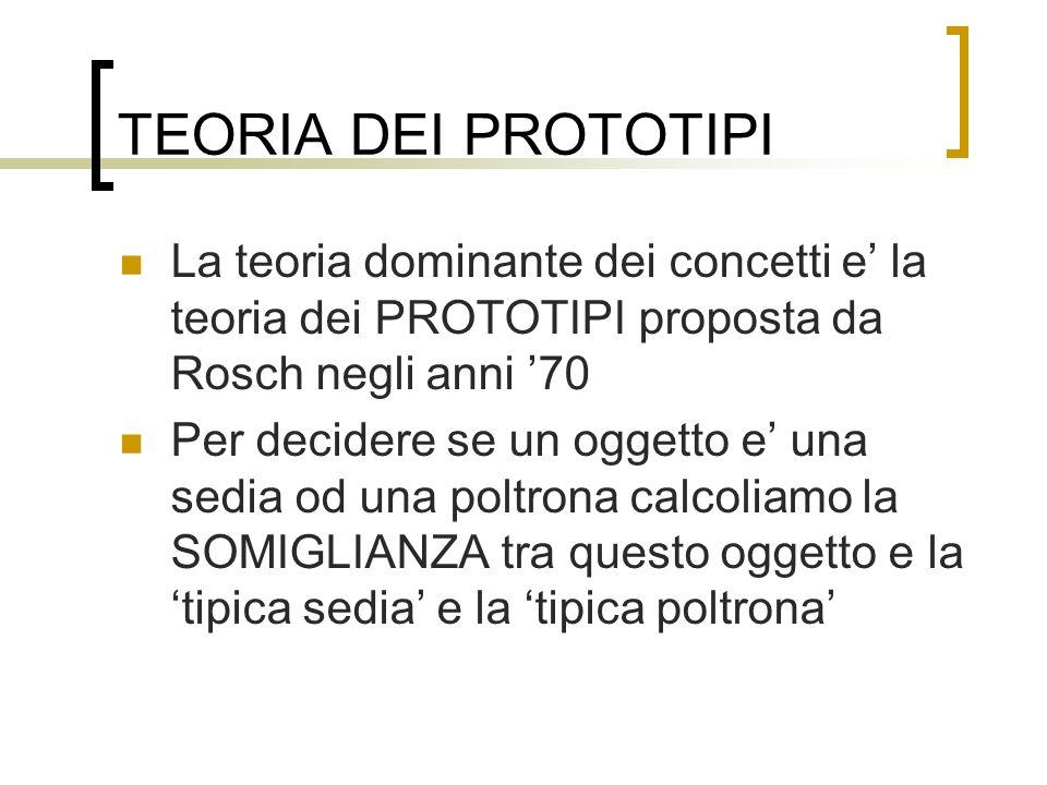 TEORIA DEI PROTOTIPI La teoria dominante dei concetti e la teoria dei PROTOTIPI proposta da Rosch negli anni 70 Per decidere se un oggetto e una sedia