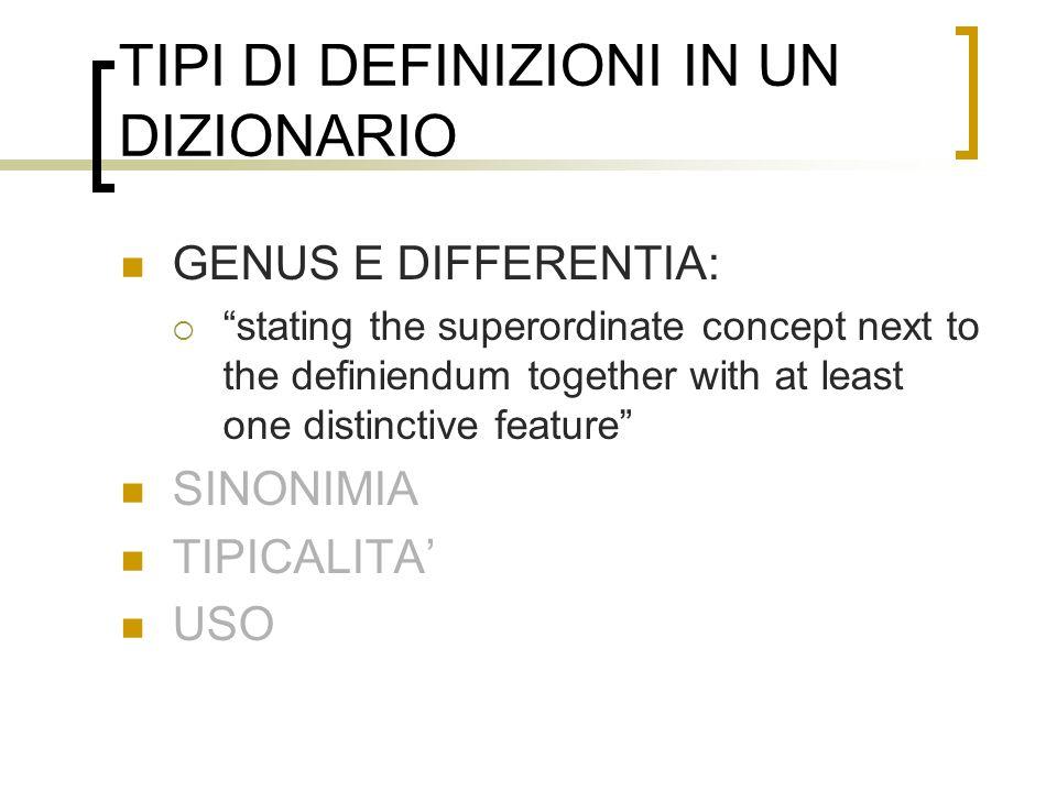 TIPI DI DEFINIZIONI IN UN DIZIONARIO GENUS E DIFFERENTIA: stating the superordinate concept next to the definiendum together with at least one distinc