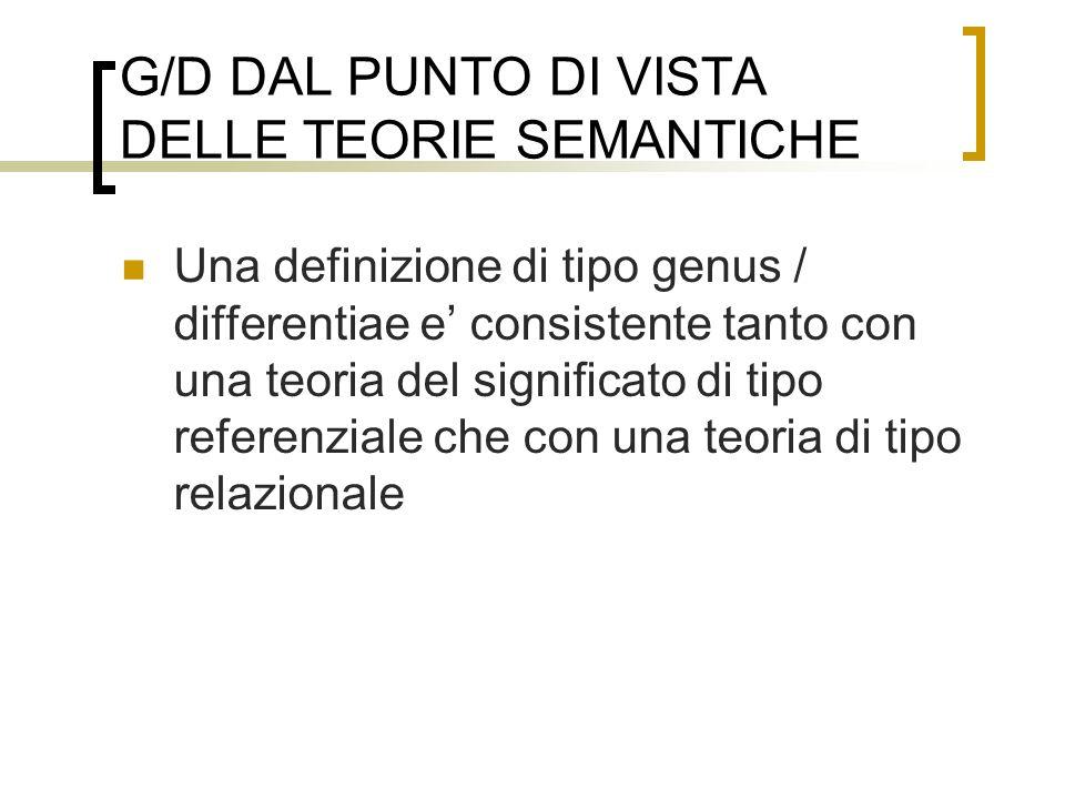 G/D DAL PUNTO DI VISTA DELLE TEORIE SEMANTICHE Una definizione di tipo genus / differentiae e consistente tanto con una teoria del significato di tipo