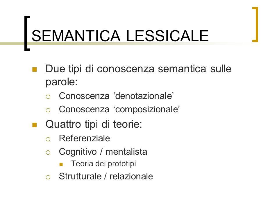 SEMANTICA LESSICALE Due tipi di conoscenza semantica sulle parole: Conoscenza denotazionale Conoscenza composizionale Quattro tipi di teorie: Referenz