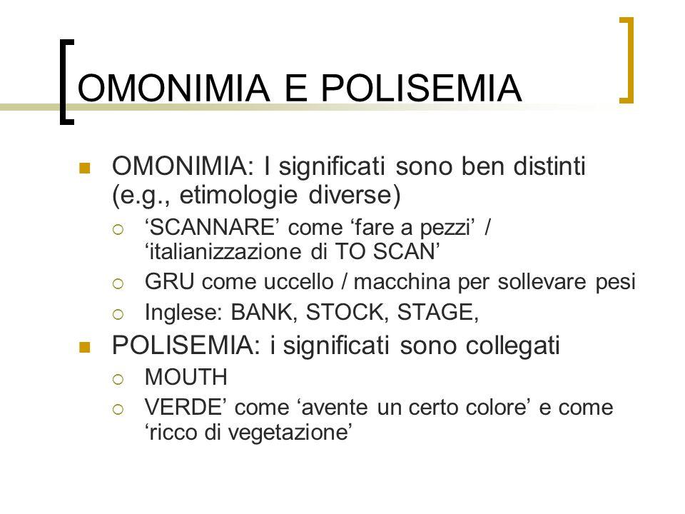 OMONIMIA E POLISEMIA OMONIMIA: I significati sono ben distinti (e.g., etimologie diverse) SCANNARE come fare a pezzi / italianizzazione di TO SCAN GRU