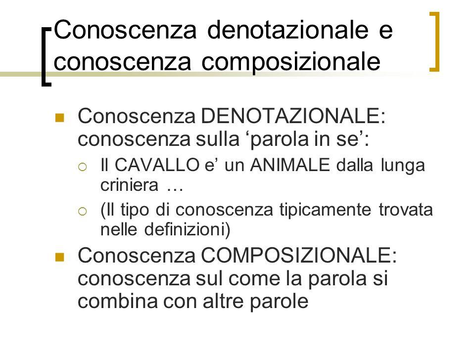 Conoscenza denotazionale e conoscenza composizionale Conoscenza DENOTAZIONALE: conoscenza sulla parola in se: Il CAVALLO e un ANIMALE dalla lunga crin