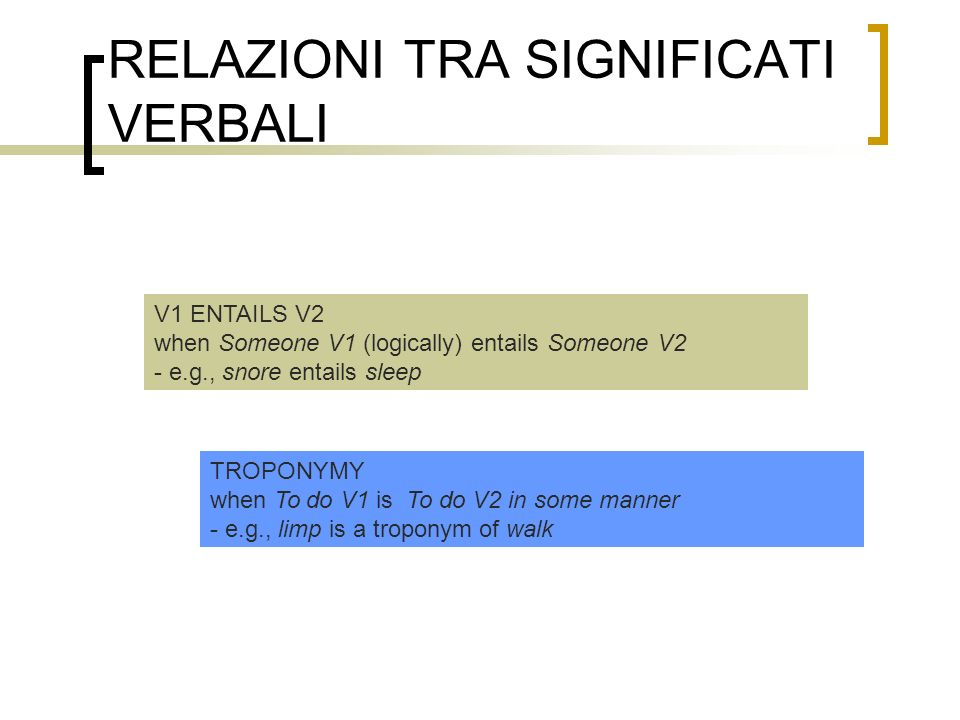 RELAZIONI TRA SIGNIFICATI VERBALI V1 ENTAILS V2 when Someone V1 (logically) entails Someone V2 - e.g., snore entails sleep TROPONYMY when To do V1 is To do V2 in some manner - e.g., limp is a troponym of walk