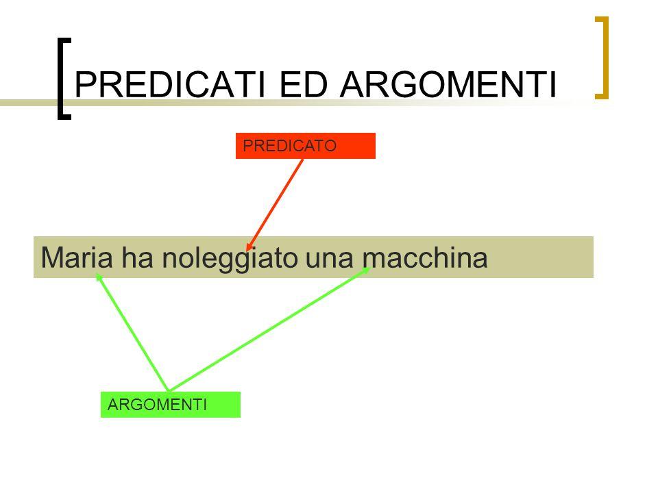 PREDICATI ED ARGOMENTI Maria ha noleggiato una macchina PREDICATO ARGOMENTI