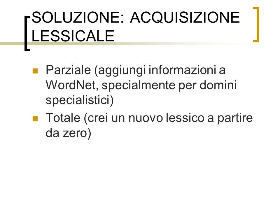 SOLUZIONE: ACQUISIZIONE LESSICALE Parziale (aggiungi informazioni a WordNet, specialmente per domini specialistici) Totale (crei un nuovo lessico a pa