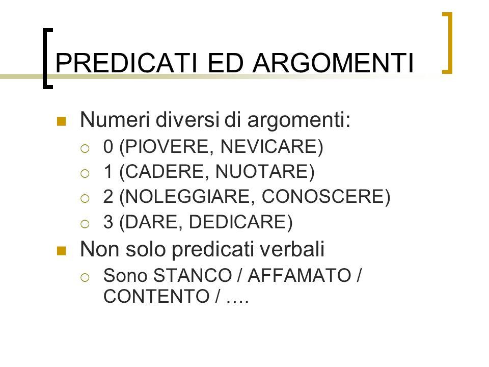 PREDICATI ED ARGOMENTI Numeri diversi di argomenti: 0 (PIOVERE, NEVICARE) 1 (CADERE, NUOTARE) 2 (NOLEGGIARE, CONOSCERE) 3 (DARE, DEDICARE) Non solo pr