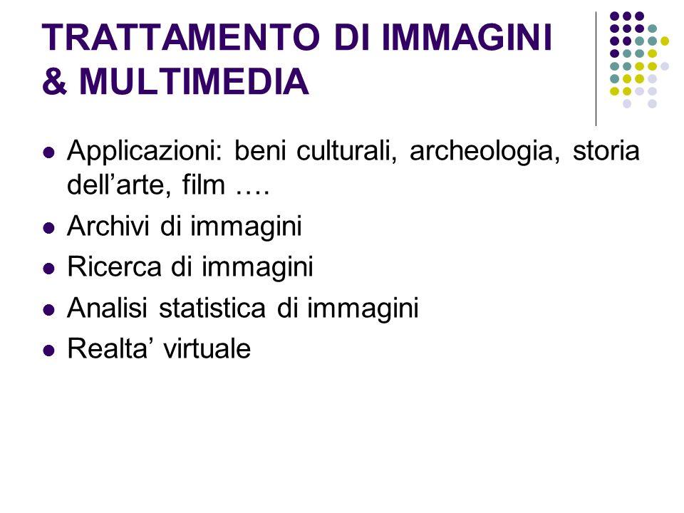TRATTAMENTO DI IMMAGINI & MULTIMEDIA Applicazioni: beni culturali, archeologia, storia dellarte, film …. Archivi di immagini Ricerca di immagini Anali
