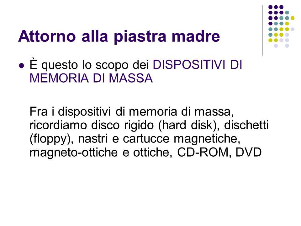 Attorno alla piastra madre È questo lo scopo dei DISPOSITIVI DI MEMORIA DI MASSA Fra i dispositivi di memoria di massa, ricordiamo disco rigido (hard disk), dischetti (floppy), nastri e cartucce magnetiche, magneto-ottiche e ottiche, CD-ROM, DVD